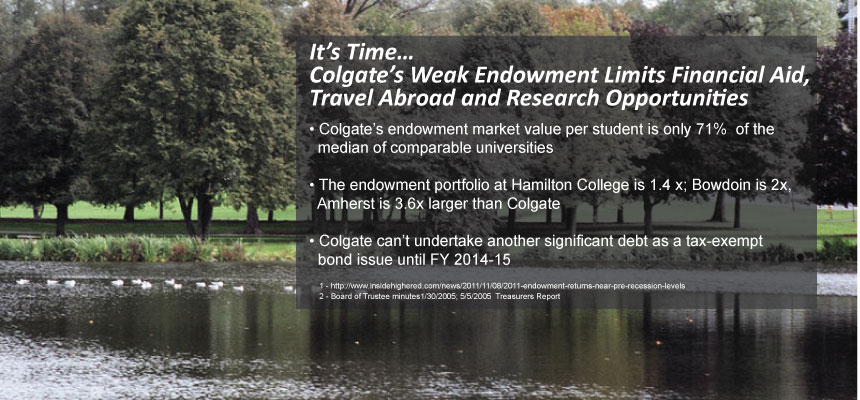 Colgate's Weak Endowment